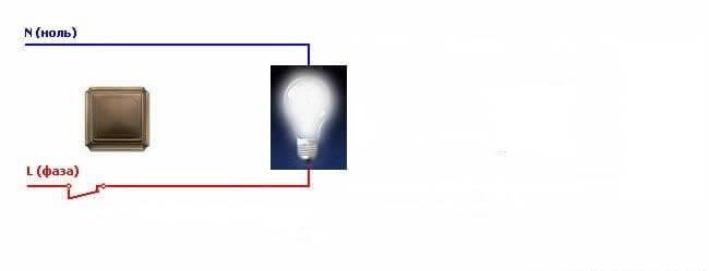 Одноклавишный выключатель имеет всего два контакта и что-нибудь в нём перепутать достаточно сложно.